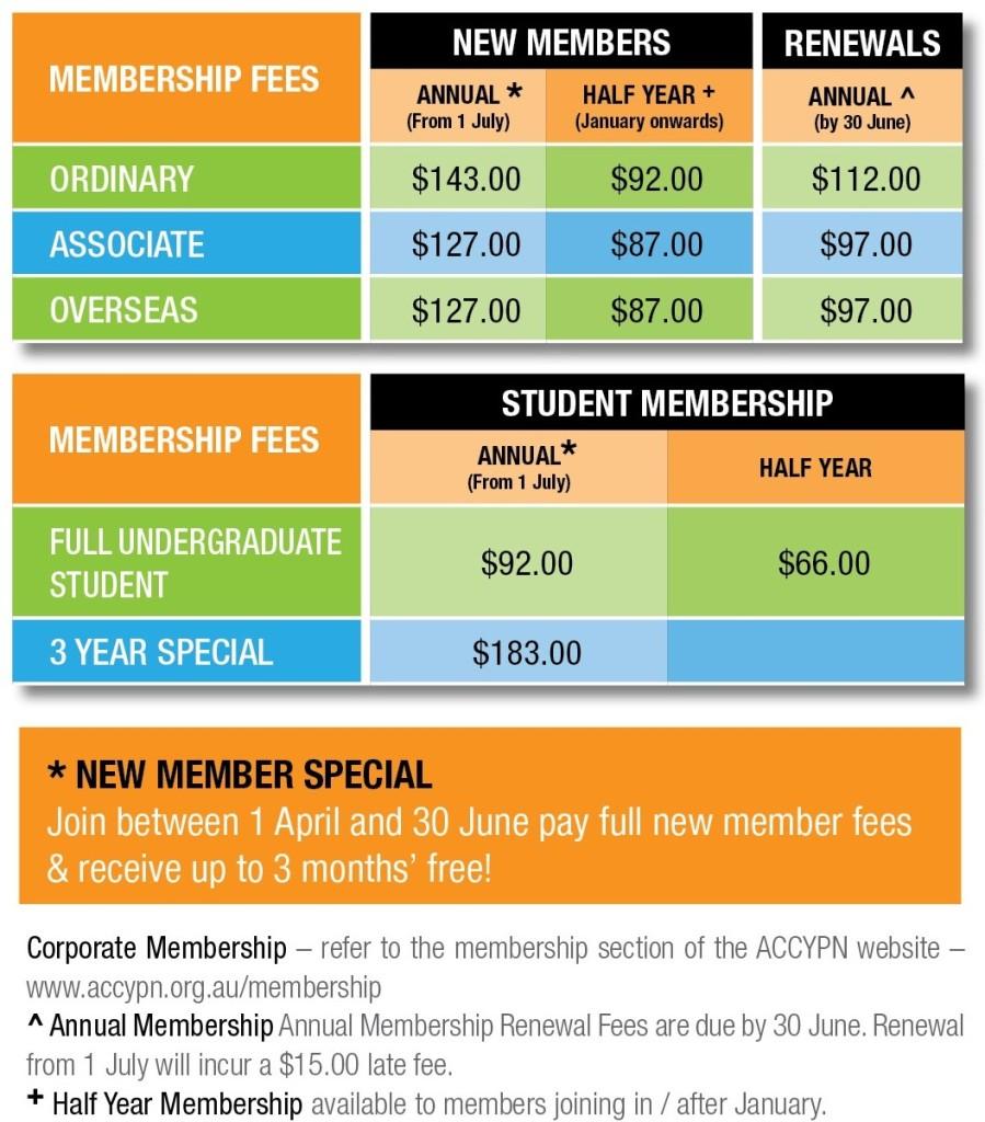ACCYPN_Membership_Fees0318a